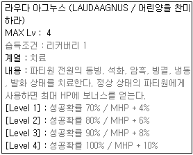 Lauda Agnus information image .png