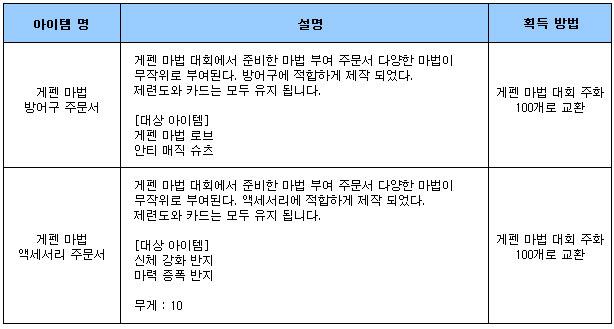 07_게펜-마법-대회.jpg